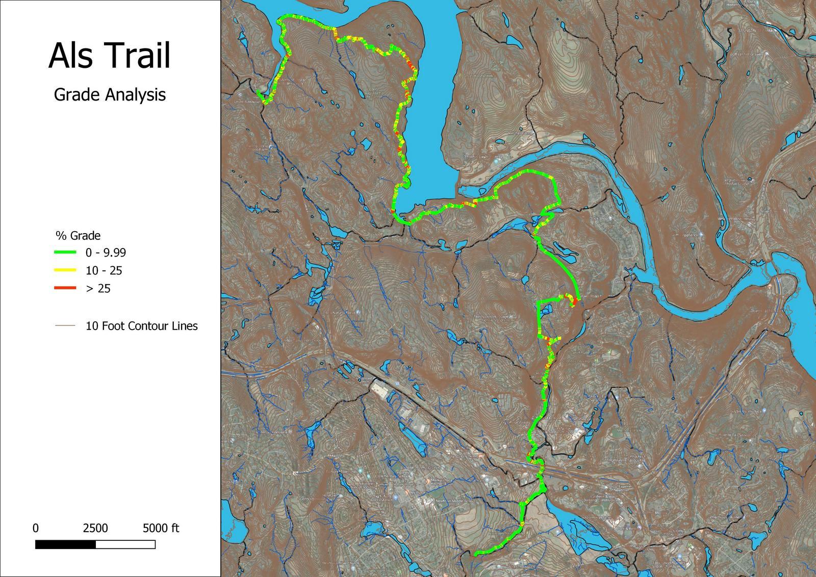 GIS trail grade analysis